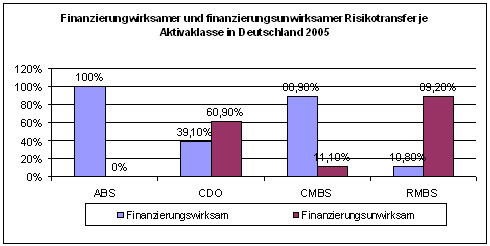 finanzierung aufgaben und instrumente